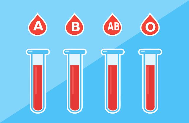 Anemias carenciales. Déficit de hierro, vitamina B12 o ácido fólico